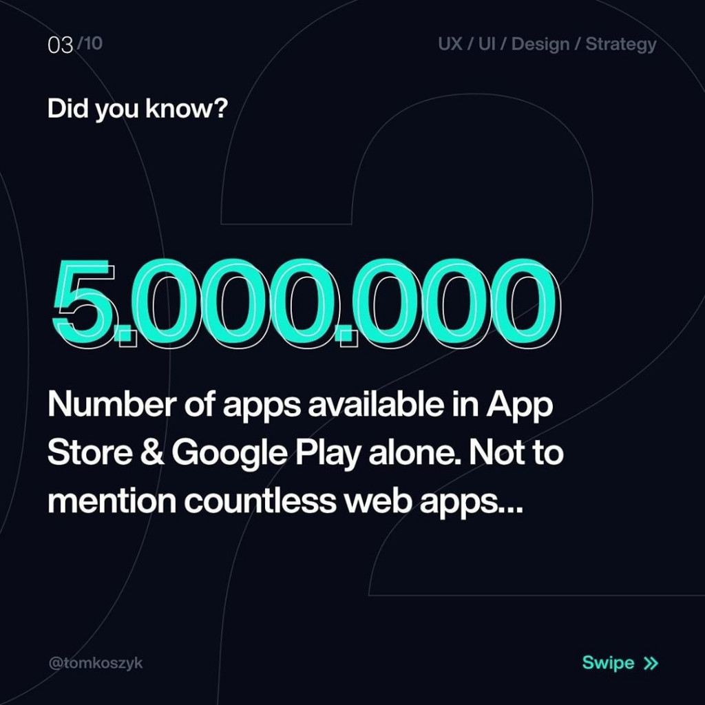 Did you know?  5.000.000  Number of apps available in App Store & Google Play alone. Not to mention countless web apps...