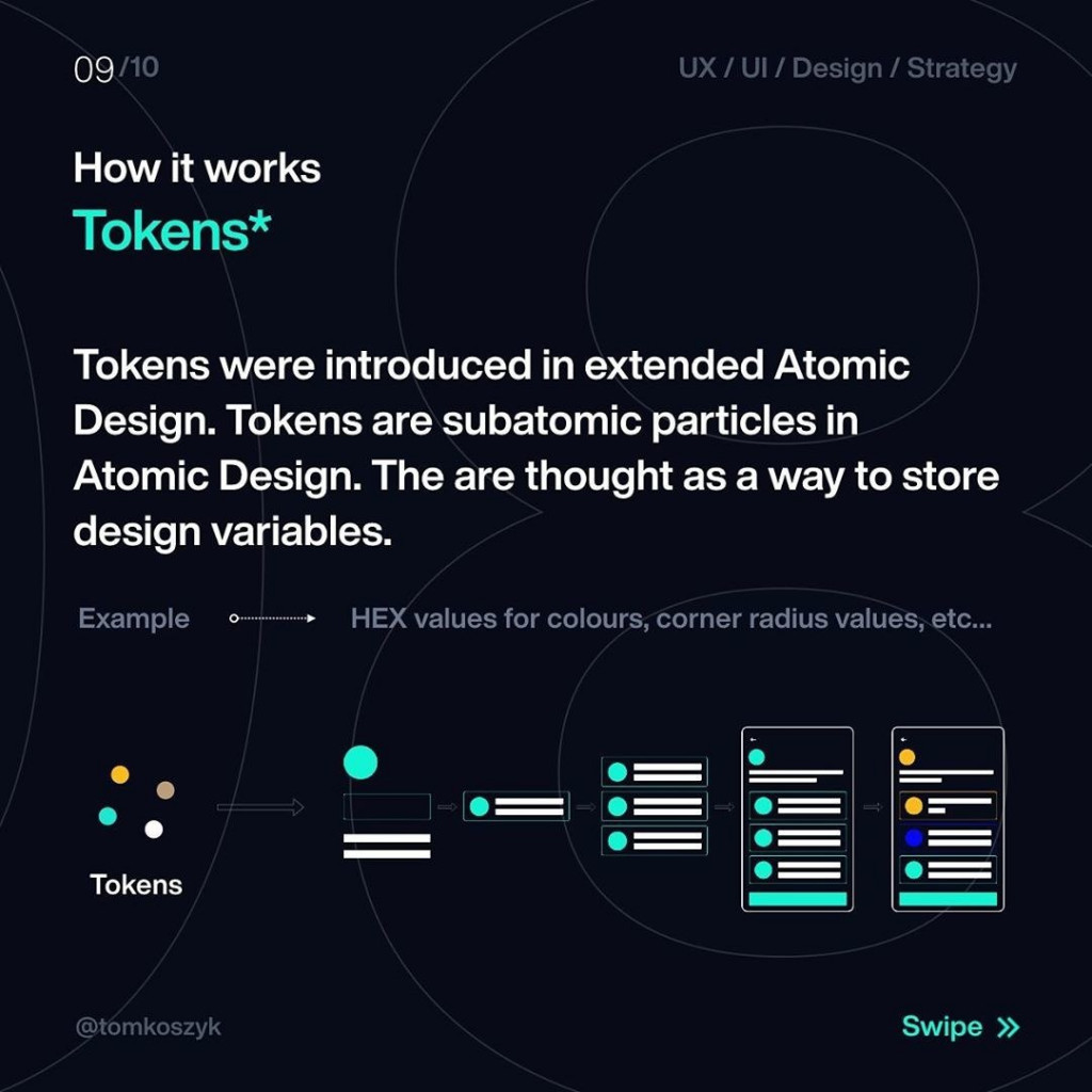 How it works  Tokens*  Tokens were introduced in extended Atomic Design. Tokens are subatomic particles in Atomic Design. The are thought as a way to store design variables.
