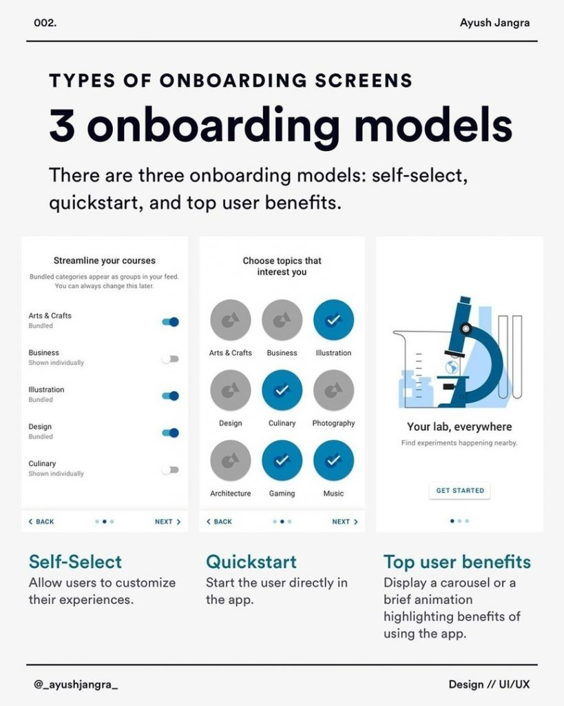 3 onboarding models  There are three onboarding models: self-select, quickstart, and top user benefits.  Self-Select Allow users to customize their experiences.  Quickstart Start the user directly in the app.  Top user benefits Display a carousel or a brief animation highlighting benefits of using the app.