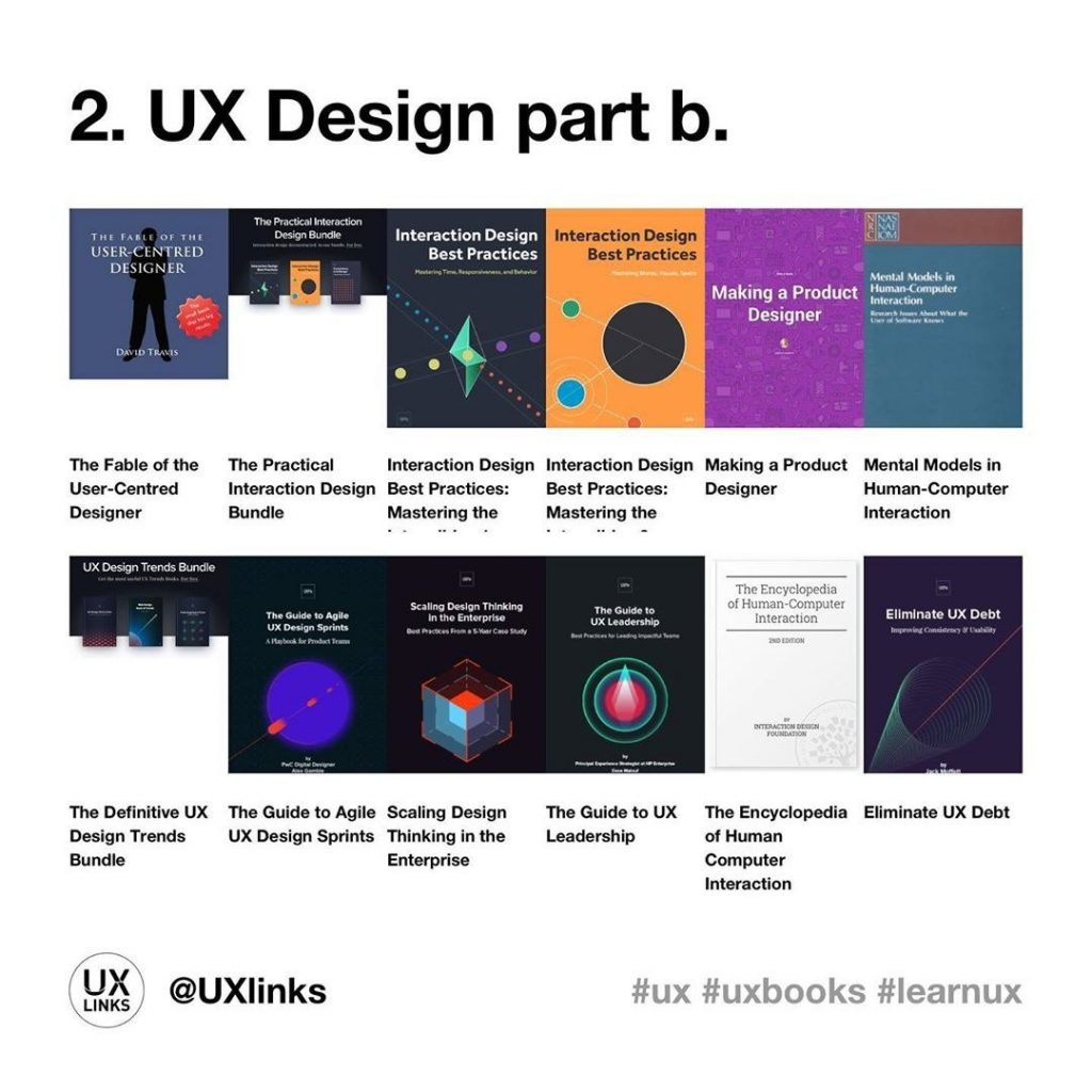 UX Design. Part b