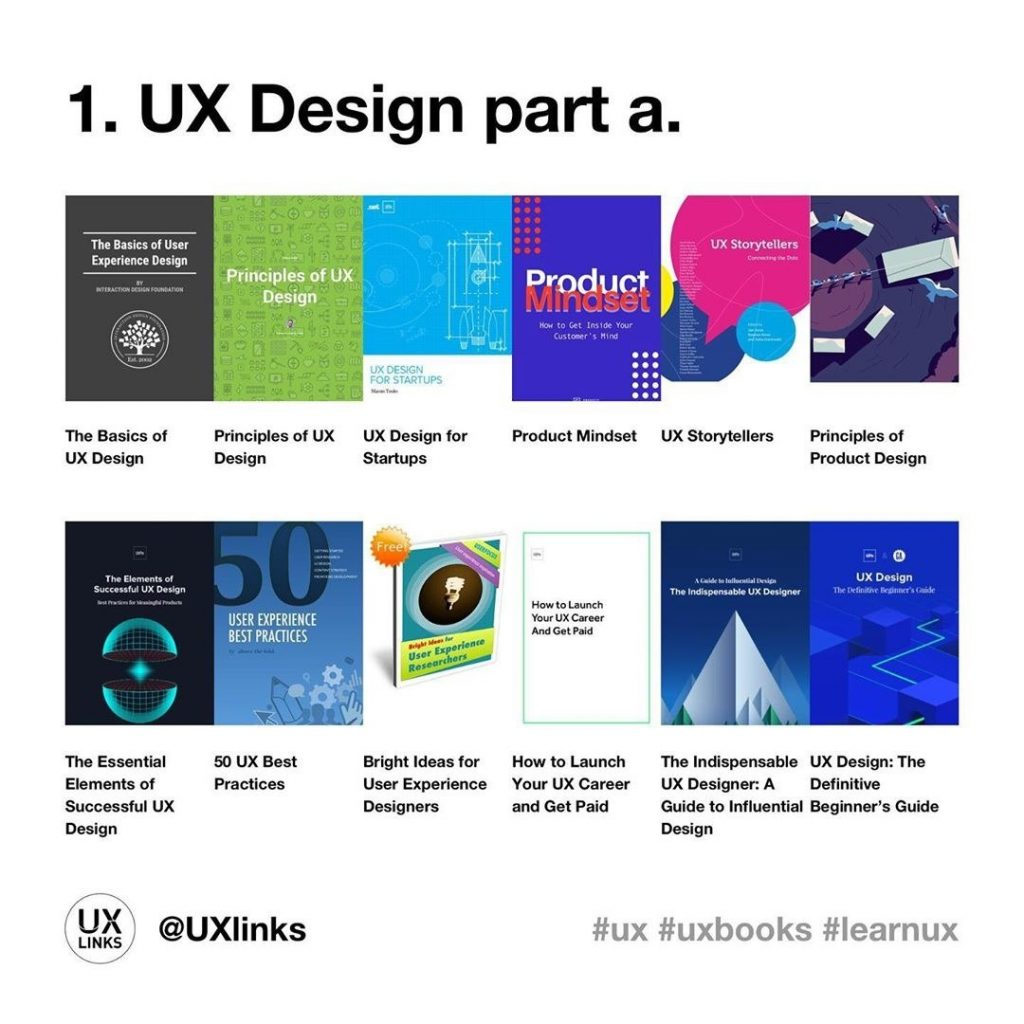 UX Design. Part a
