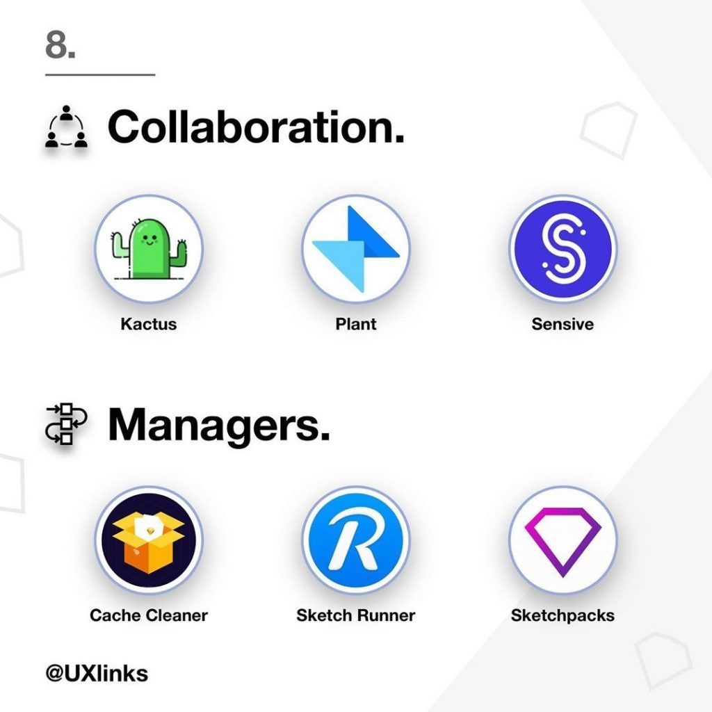 Collaboration & Managers