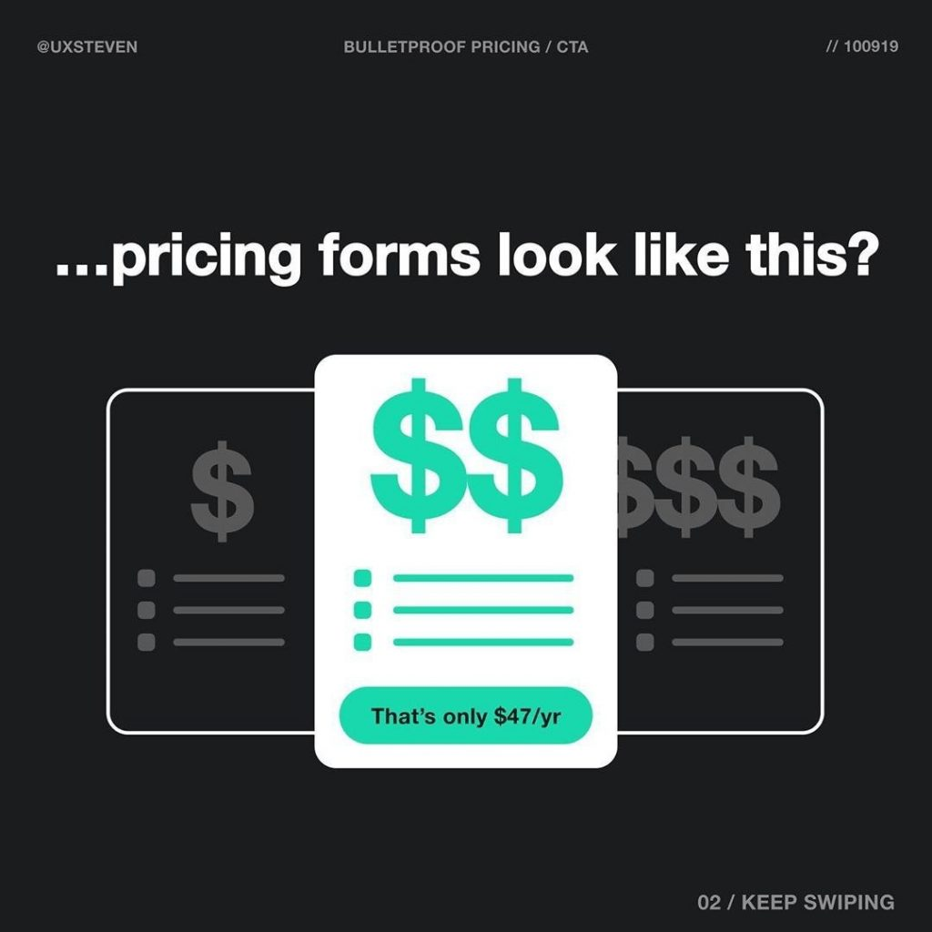 ...pricing forms look like this?