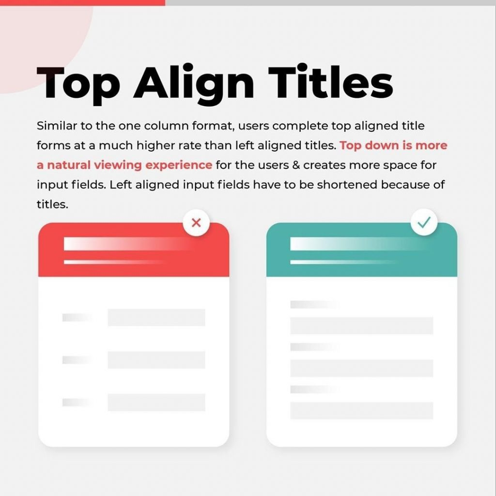 Top Align Titles  Similar to the one column format, users complete top aligned title forms at a much higher rate than left aligned titles. Top down is more a natural viewing experience for the users & creates more space for input fields. Left aligned input fields have to be shortened because of titles.
