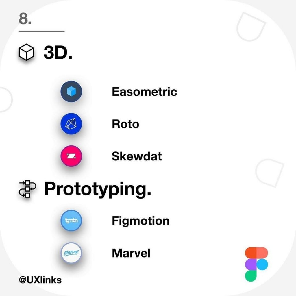 3D  Easometric Roto Skewdat  Prototyping  Figmotion Marvel