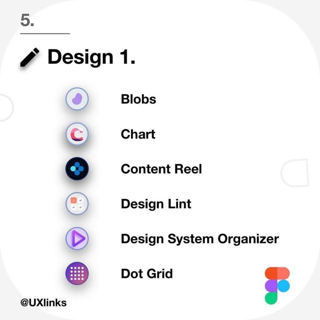 Design 1  Blobs Chart Content Reel Design Lint Design System Organizer Dot Grid