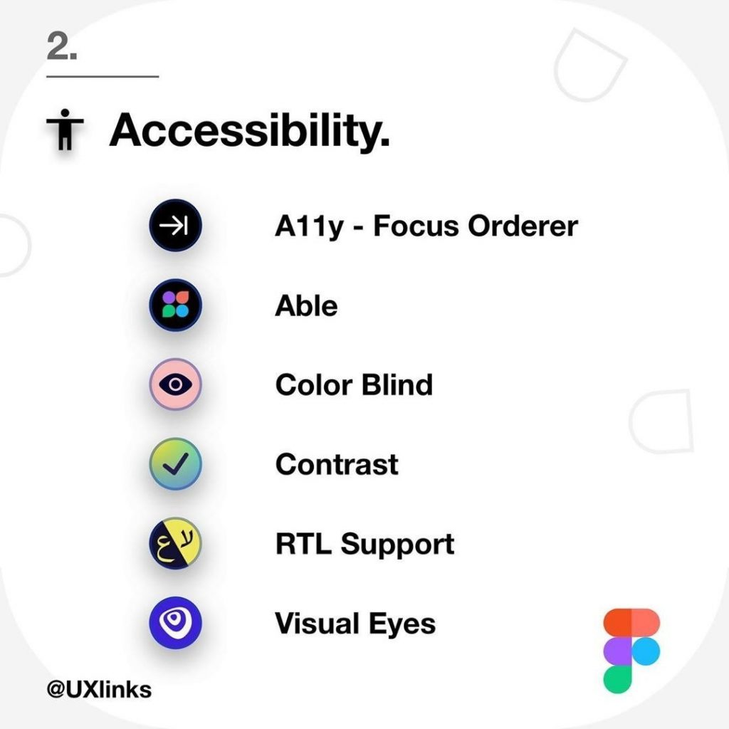 Accessibility.  A11y - Focus Orderer  Able  Color Blind  Contrast  RTL Support  Visual Eyes
