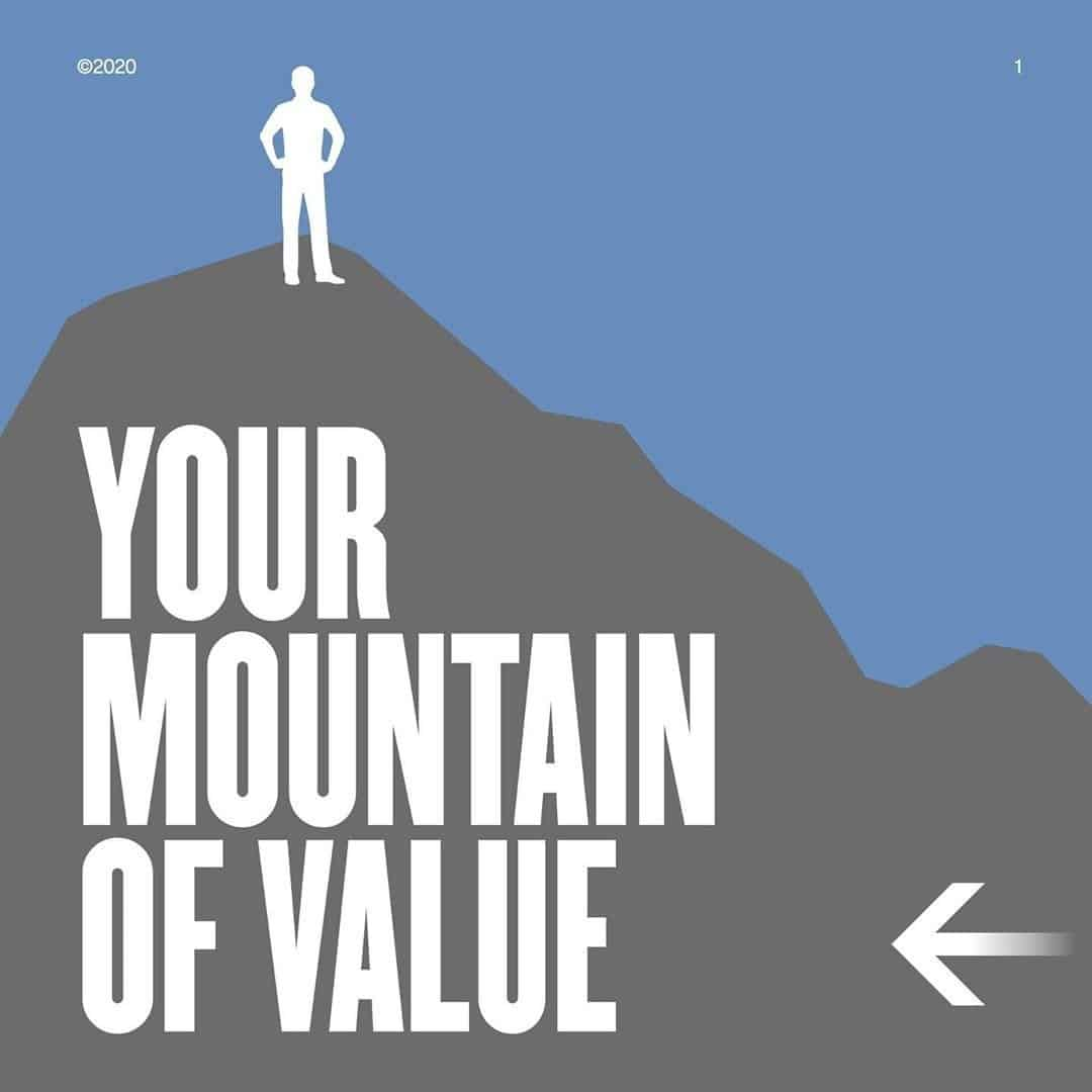 Why do We Lack Perspective of Our Own Values?