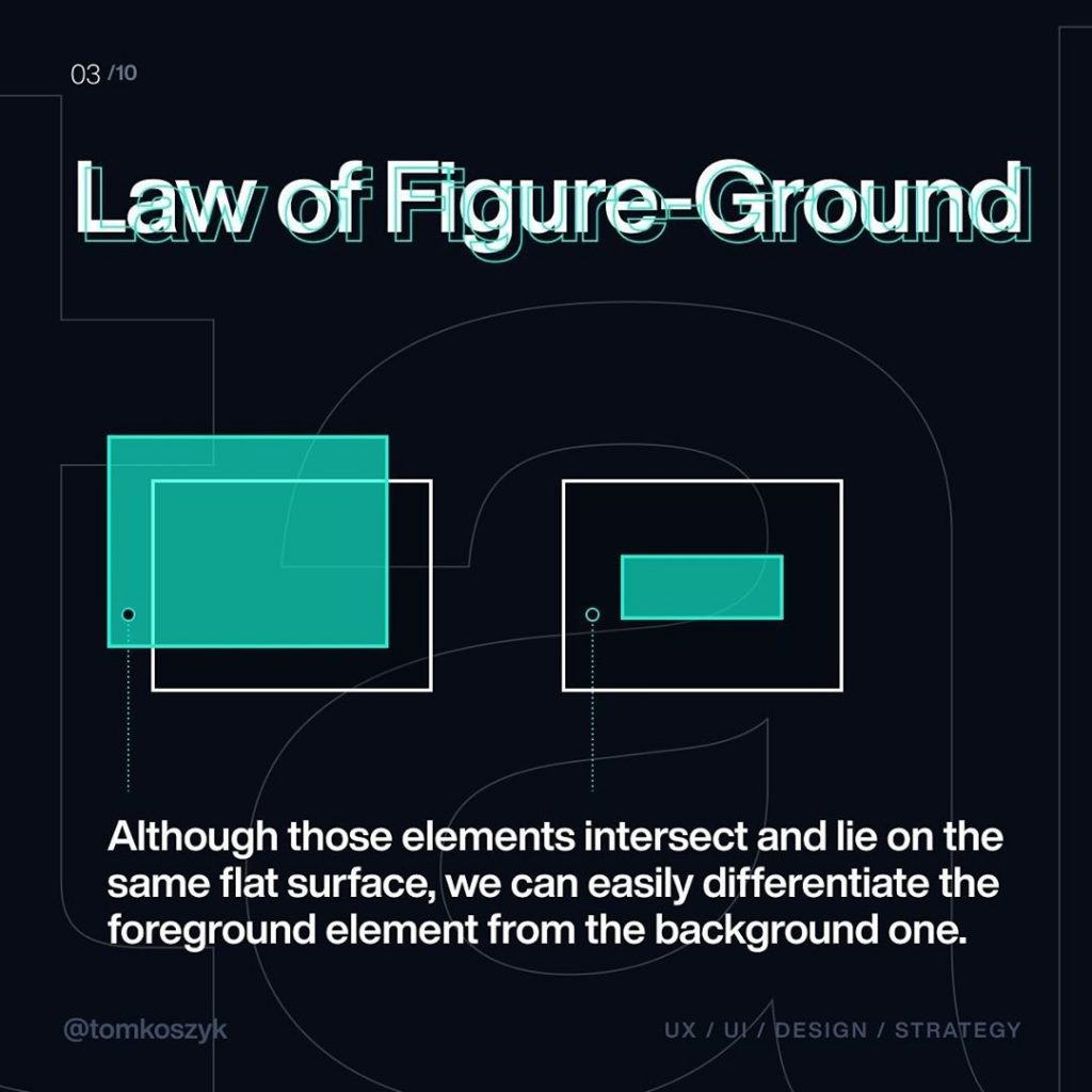 Although those elements intersect and lie on the same flat surface, we can easily differentiate the foreground element from the background one.