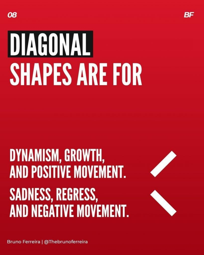 Diagonal shapes are for dynamism, growth, and positive movement. Sadness, regress, and negative movement.