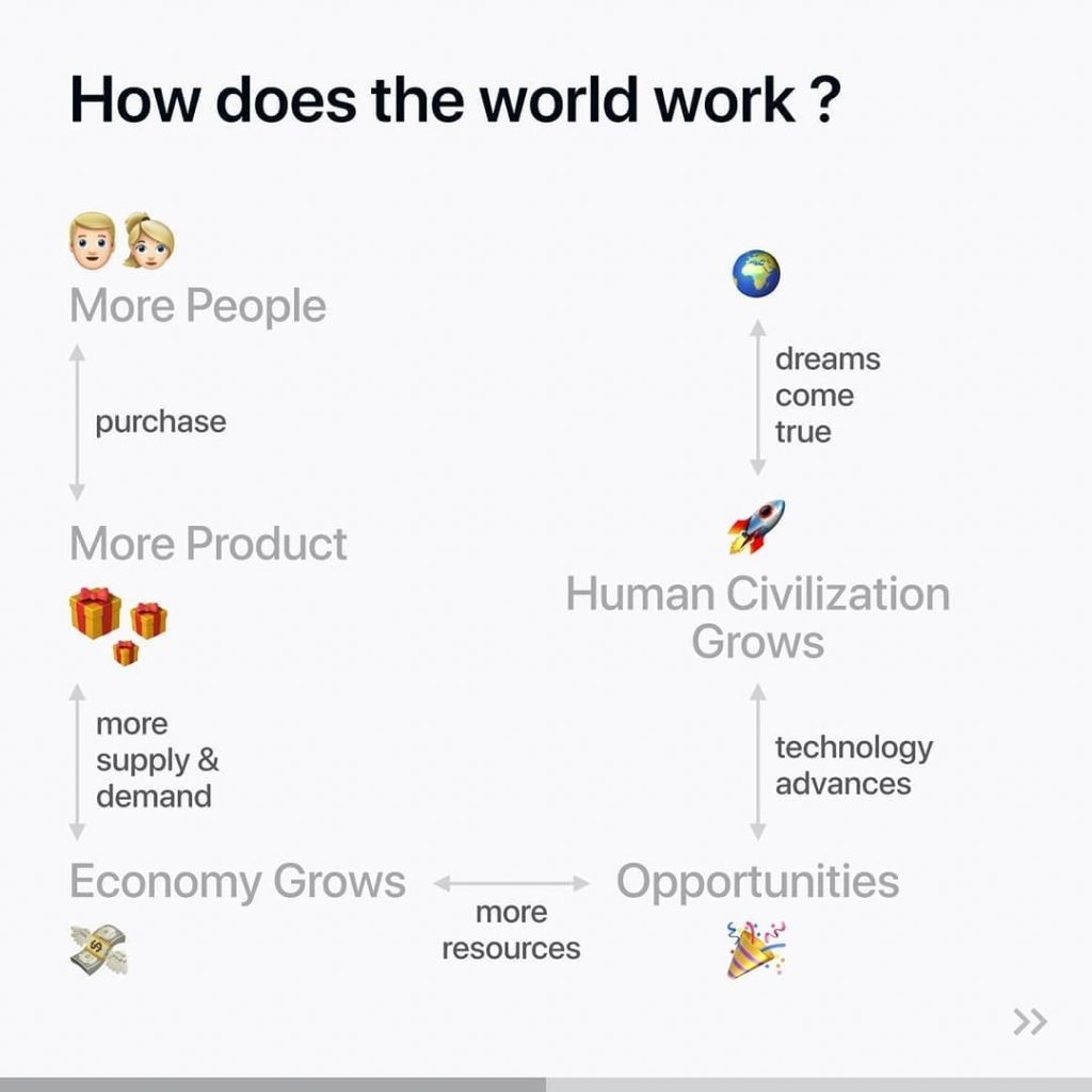 How does the world work?
