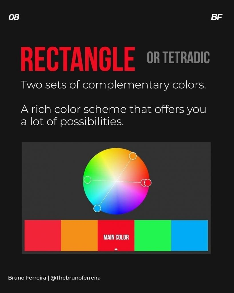 Rectangle or tetradic  Two sets of corn plementa ry colors.  A rich color scheme that offers you a lot of possibilities.