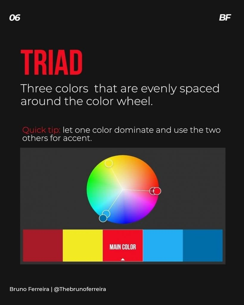 TRIAD  Three colors that are evenly spaced around the color wheel.  Quick tip: let one color dominate and use the two others for accent.
