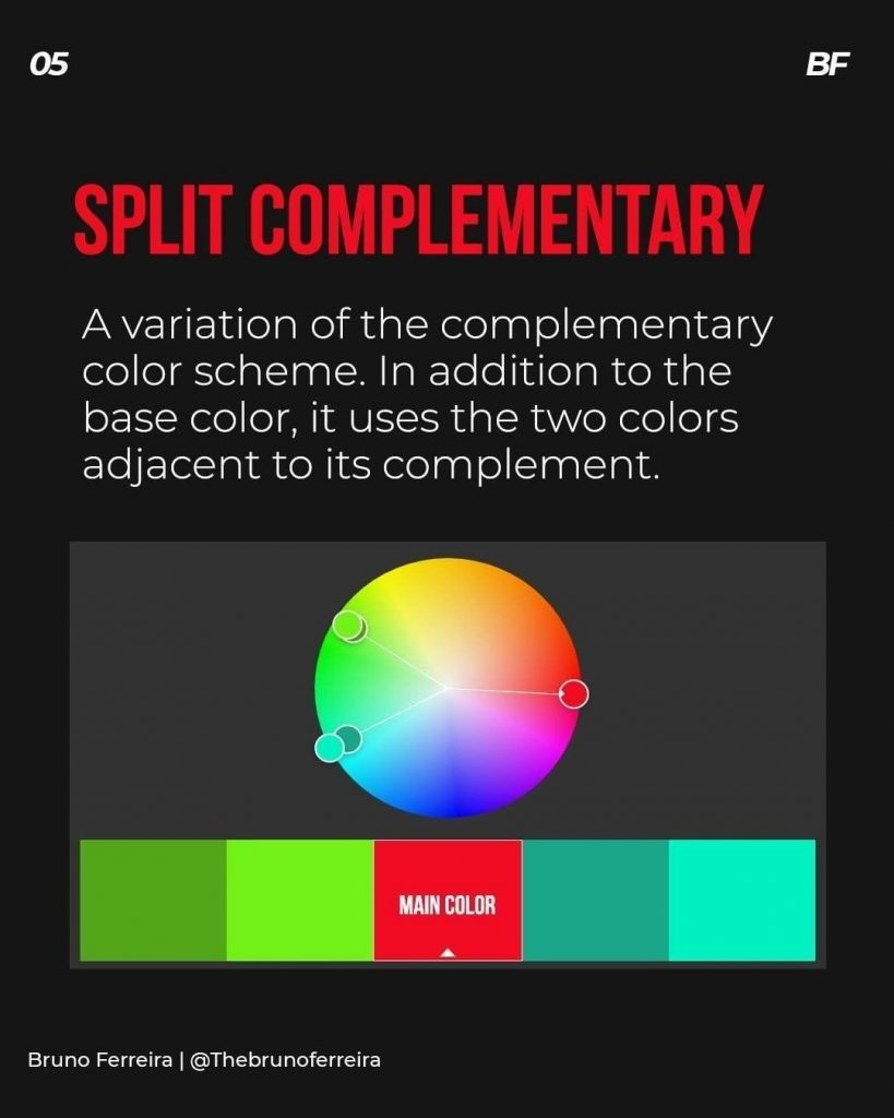 Split complementary  A variation of the complementary color scheme. In addition to the base color, it uses the two colors adjacent to its complement.