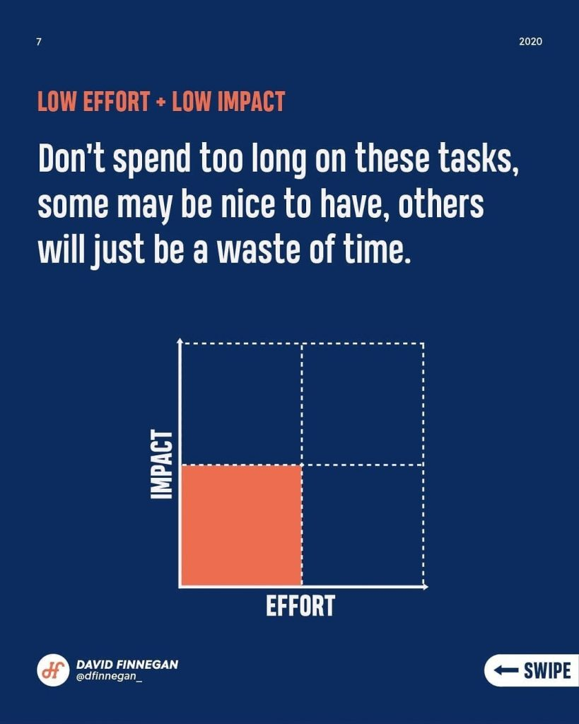 Low effort + Low impact  Don't spend too long on these tasks, some may be nice to have, others will just be a waste of time.