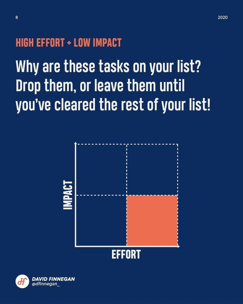 High effort + Low impact  Why are these tasks on your list? Drop them, or leave them until you've cleared the rest of your list!