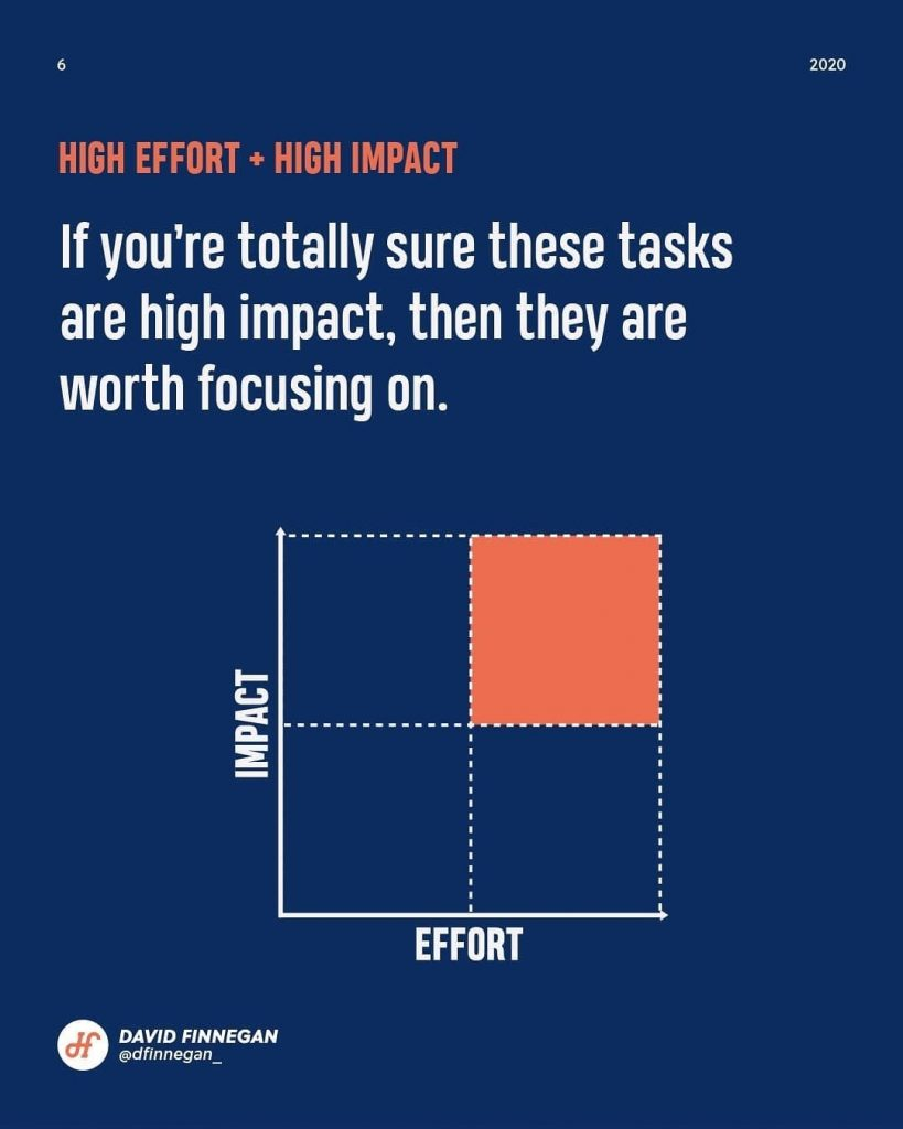 High effort + High impact  If you're totally sure these tasks are high impact, then they are worth focusing on.