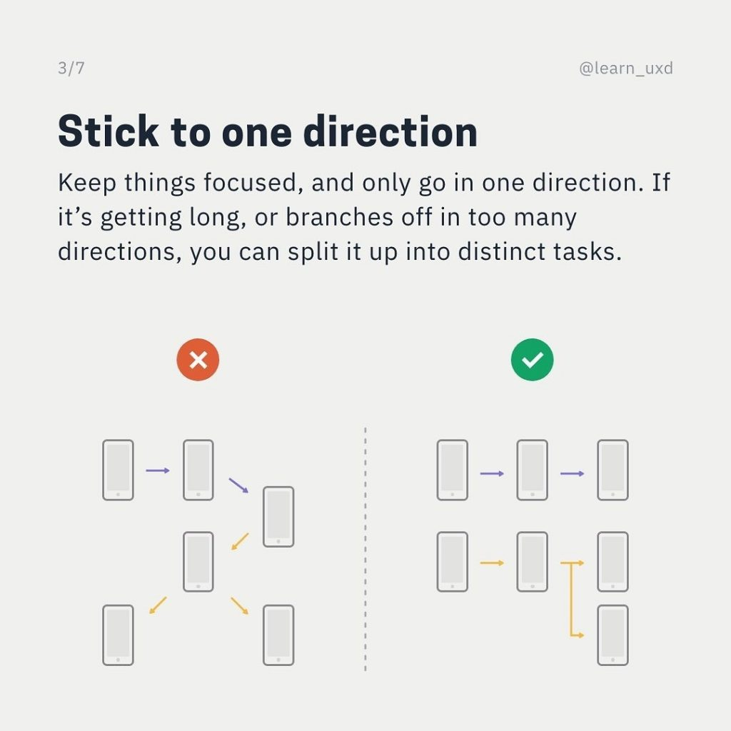 Stick to one direction  Keep things focused, and only go in one direction. If it's getting long, or branches off in too many directions, you can split it up into distinct tasks.
